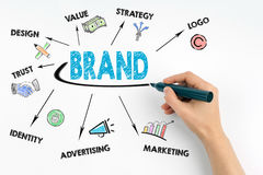 Hand with marker writing - Brand concept stock photography