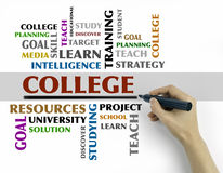 Hand with marker writing - COLLEGE word cloud, education concept Royalty Free Stock Photography