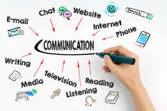 Hand with marker writing - Communication concept Stock Images