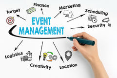 Hand with marker writing Event management concept stock photos