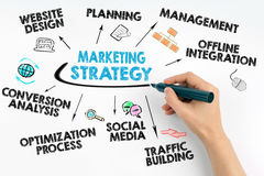 Hand with marker writing - Marketing Strategy Business concept Stock Photos