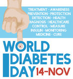Hand Measuring Glucose Levels with Precepts of World Diabetes Day, Vector Illustration Royalty Free Stock Image