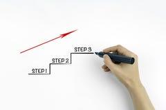 Hand met teller het schrijven Stap 1 - Stap 2 - Stap 3 Royalty-vrije Stock Foto's