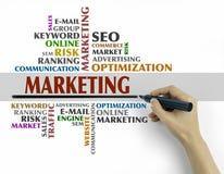 Hand mit Markierungsschreiben - Marketing-Wortwolke, Geschäft concep Lizenzfreies Stockbild