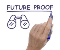 Hand with Pen Drawing Future Proof and Binoculars. Business Concept - Future business strategy Stock Photography