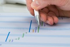 Hand with pen over gantt diagram Stock Images