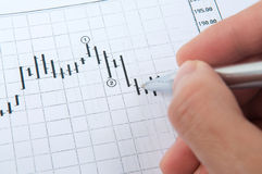 Hand with pen on stock chart Royalty Free Stock Images