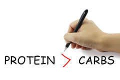 Hand with pen writing fitness concept protien more than carbohyd. Rate on pure white background Stock Photos