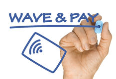 Hand with Pen Writing Wave and Pay Credit Card System Royalty Free Stock Photos