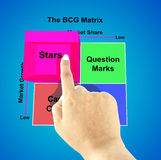 Hand pointing star of BCG Matrix chart (Marketing concept) Royalty Free Stock Photography