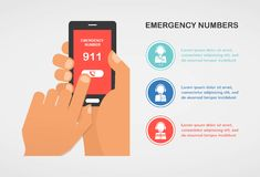Hand press emergency number 911 on a mobile phone calling for help. Vector illustration Royalty Free Stock Photos
