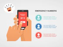 Hand press emergency number 911 on a mobile phone calling for help. Vector illustration Stock Photo