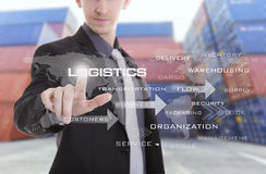 hand presses Logistics text icon on screen with Industrial Container Cargo yard background (Elements of this image furnished by N royalty free stock photos