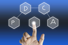 Hand pressing PDCA button with technology background Royalty Free Stock Image