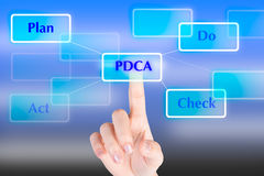 Hand pressing PDCA  button with technology background Stock Photos