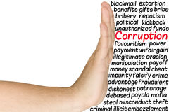 Hand Refuse Corruption Word Cloud Concept Royalty Free Stock Photography