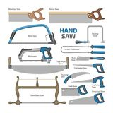 Hand saw vector sawing equipment hacksaw chainsaw and pullsaw carpentry metal tool with sharp blade for construction royalty free illustration