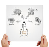 Hand show draw of  the big idea diagram Royalty Free Stock Images
