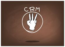 Hand Sign with CRM or Customer Relationship Management Concepts Royalty Free Stock Photography