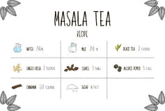 Hand-sketched collection of ingredients of Ayurvedic included in the recipe correct ancient drink masala tea with black tea. Herbs Royalty Free Stock Photography