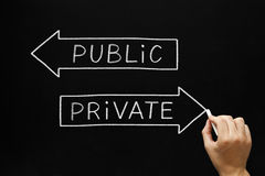 Private or Public Concept. Hand sketching Private or Public concept with white chalk on a blackboard Royalty Free Stock Image