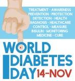 Hand som mäter glukosnivåer med rättesnören av världssockersjuka dag, vektorillustration Royaltyfri Bild