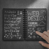 Hand touch book of  hand drawn web design Royalty Free Stock Images