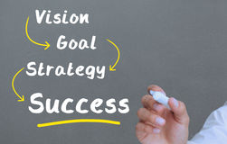 Hand underlining the word success in yellow Royalty Free Stock Image