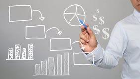 Hand van de grafiek van de zakenmantekening een hoogste punt het groeien grafiek t Stock Afbeeldingen