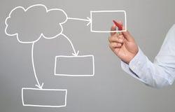 Hand van zakenman van hand getrokken lege geometrische vormen Stock Afbeelding
