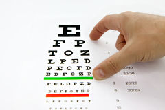 Hand vision chart isolated at white background Stock Photo