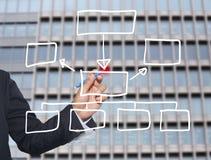Hand von Geschäftsmannzeichnungsgraphiken ein Viereck sind inextri stockbild