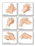 Hand washing. Drawing to show the correct methods of hand washing to remove all trace of bacteria Royalty Free Stock Photos