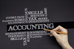 Hand with a white pencil writing: ACCOUNTING word cloud.  stock images