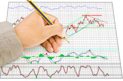 Hand write finance graph for trade stock market. Image for businessman with trade stock market concept Stock Images