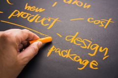 Product Design Development. Hand write a Product Design Development concept on chalkboard Stock Photo