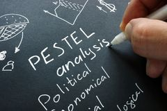 Free Hand Writes PESTEL Analysis Also Known As PESTLE Or PEST Royalty Free Stock Images - 160436119