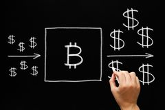 Bitcoin Investment Concept Stock Images