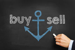 Hand writing buy and sell on blackboard Royalty Free Stock Photo
