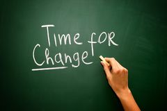 Hand writing Changes with halk on blackboard. Concept Royalty Free Stock Photography