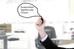 Hand writing on copy space on virtual whiteboard / screen. In the office Stock Images