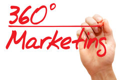Hand writing 360 Degrees Marketing with red marker, business concept Stock Image