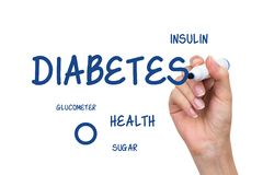 Hand writing diabetes content with blue marker Stock Photography