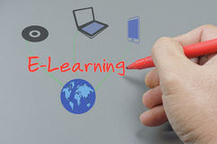 Hand Writing E-Learning Royalty Free Stock Photos