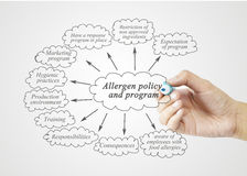 Hand writing element of Allergen Policy and Program for business Stock Image