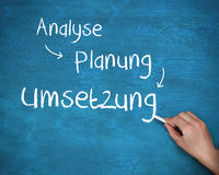 Hand writing german planning words with a chalk Royalty Free Stock Photography