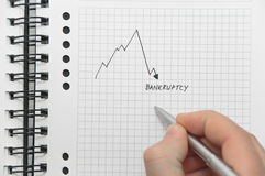 Hand writing graph pointing to bankruptcy Stock Photos