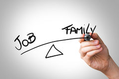 Hand writing Job, Family with black marker on transparent wipe board.  royalty free stock photography