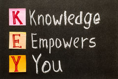 Hand writing Knowledge Empowers You on blackboard Stock Images