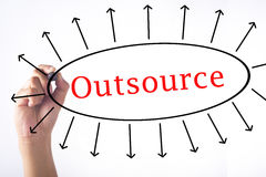 Hand writing Outsource concept on transparent board Stock Photo